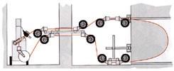 Schema di taglio a filo 1