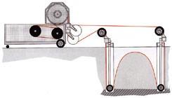 Schema di taglio a filo 3